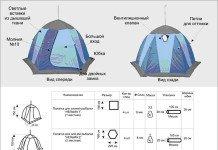 зимняя палатка НЕЛЬМА
